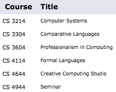 My class schedule for this semester. It's gonna be a fun one…..not. However, only four more classes after this, and I am officially a CS graduate!