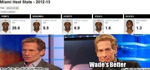 youngwebster:  …and Skip Bayless still thinks Dwyane Wade is better…