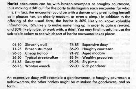 Random Harlot Table, 1st edition AD&D Dungeon Master's Guide. You encounter *plink plink* a Brazen Strumpet.
