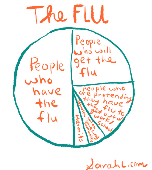 We all got the flu shot. We all got the flu.