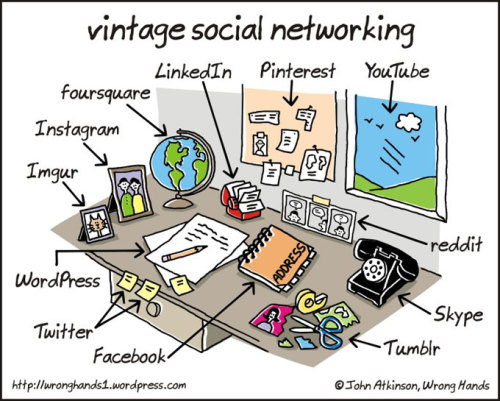 "booksdirect:  ""Vintage social networking.""   There are many days I'd like to go back to this."
