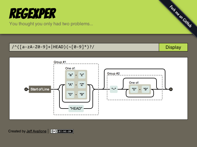 Regexper is probably one of my new favourite online development tools.  Worried your regular expression won't cover the pattern you are looking for? Regexper visualization to the rescue!