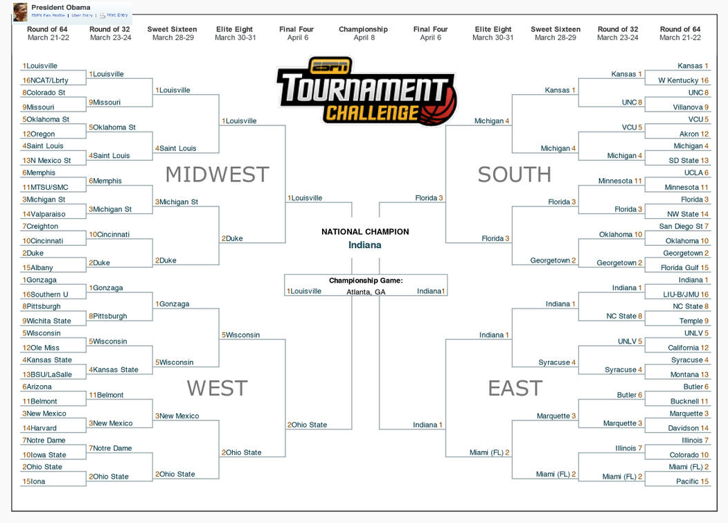 President Obama's NCAA Bracket. His final four include Louisville, Ohio St., Florida and Indiana. He Chose the Hoosiers to win it all.
