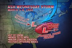 Storm Next Week Versus Deadly Storm of '62  The storms of 1962 and 1993 were meteorological monsters. AccuWeather.com meteorologists are currently monitoring conditions that could potentially bring the same impact.