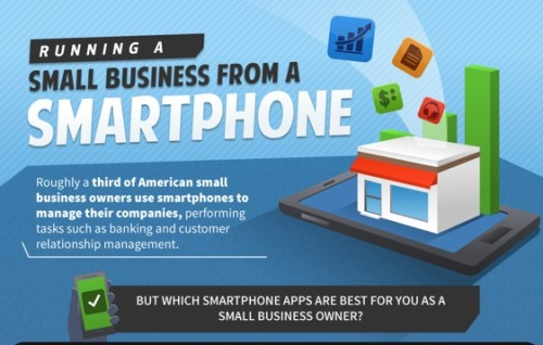 Run Your Small Business Right From Your Smartphone   These days you can do almost anything right from your smartphone, so the very creative people at Desk have put together a comprehensive Infographic detailing how one might run a business from a smartphone with thirteen different apps. Before you start downloading apps though, make sure your connected to America's fastest 4G network, which delivers higher bandwidth and faster access to more of today'sdata-heavy applications.   Click through to view SocialMedia Today's  infographic.