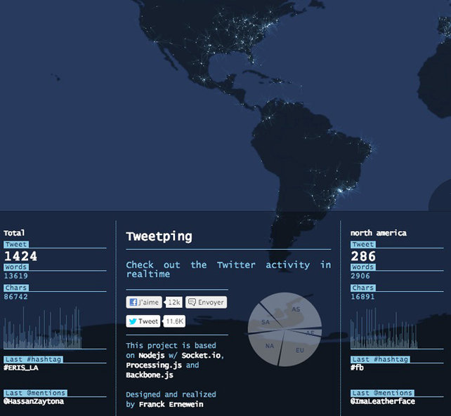 Watch Tweets Appear Worldwide In Real Time  A visualization called Tweetping shows us what the world is tweeting—not that we can possibly begin to process it.