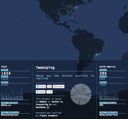 sunfoundation - co.design  Watch Tweets Appear Worldwide In Real Time  A visualization called Tweetping shows us what the world is tweeting—not that we can possibly begin to process it.