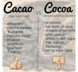 sherry-blossom:  I used to say it wrong, but I use cacao!