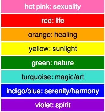 A History Of The Rainbow Flag