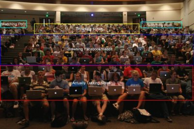 collegehumor:  Where Do You Sit in a Lecture Hall? Hey, at least you showed up, right?  This photo was taken by a buddy of mine at MIZZOU(notice the girl in the front row with the blue MIZZOU shirt). It was initially done to show how every journalism student had a Mac… Then he noticed the kid in the third row/left side. Either way, it's pretty cool to see this meme photo still has life for secondary memes.