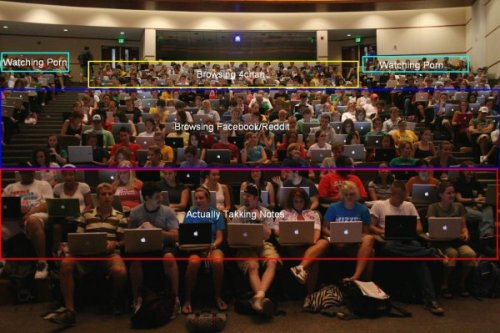 collegehumor:  Where Do You Sit in a Lecture Hall? Hey, at least you showed up, right?