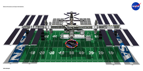 pennyfournasa:  Did you know that the International Space Station spans an entire U.S. football field? It is the largest artificial satellite in orbit and can be seen by the naked eye when viewing the sky at the appropriate time. It weighs nearly 1,000,000 pounds and has more livable space than a typical six-bedroom house.The astronauts will be sleeping during the Super Bowl. However, according to NASA, flight controllers will uplink the game to the crew for them to watch later.