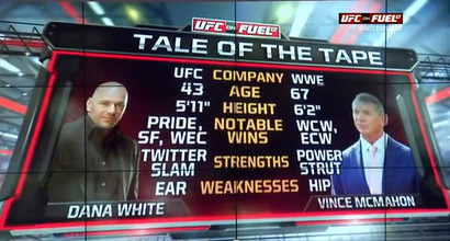 The tale of the tape for Uncle Dana vs. Vince McMahon.