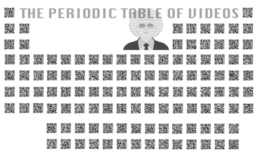 Periodic Table of QR codes, a QR code linking to our element videos on YouTube by Periodic Table of Videos