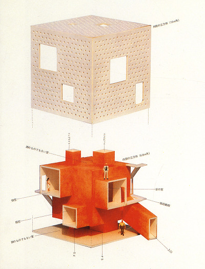 architectural-review:  Atelier Bow Wow, featured in Japan Architect 1995