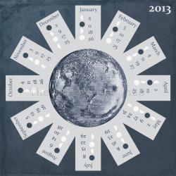 visualgraphic:  2013 Moon Calendar