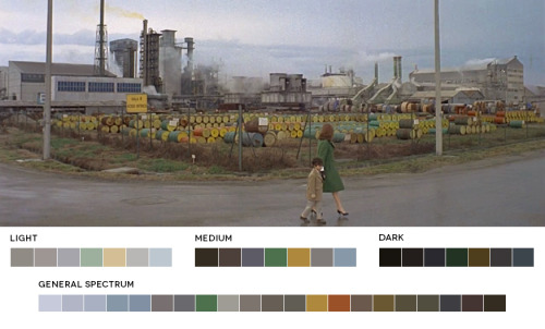 moviesincolor:  Request Week 2 - Joe L.Red Desert, 1964Cinematography: Carlo Di Palma