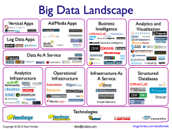 Whether you believe there is such a thing as 'big data' or not, Dave Feinlieb at Forbes.com has created this interesting view of the products and services that make up the landscape as of 2012.  I wonder how many of these will still be there at the end of 2013?