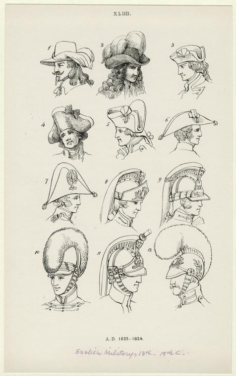 English Military Headwear, 1625-1824 via The New York Public Library