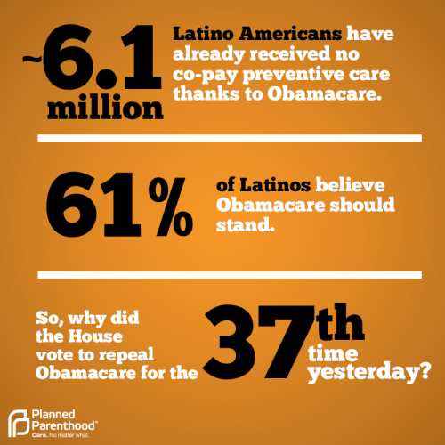 61% of Latinos support the law the House voted to repeal.