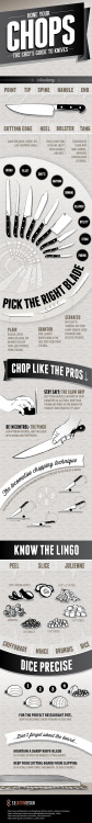 Everything you've always wanted to know about knives and chopping.