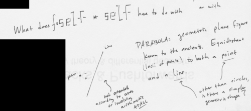 what does self times self have to do with the geometric figure of a parabola?