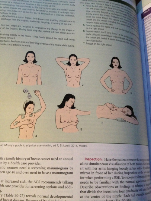 From one of my nursing books.