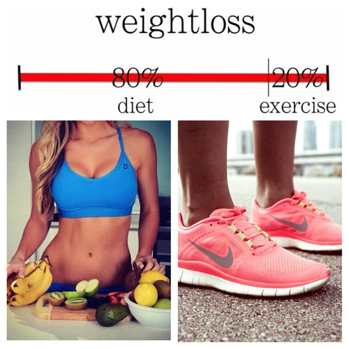 "healthy-is-perfection:  this is so true. last night, two of my roommates were talking about what they wanted for dinner, and one of them was like, ""well let's go get fast food because we're working out tonight!"" uhmmmm hate to break it to you, but that's not how you lose weight (which they're been ""trying"" to do for  months)! you can never out-exercise a bad diet!"