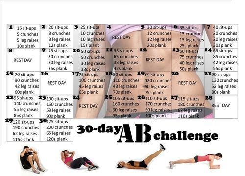 goodbyefattyme:  Decided on this challenge but I'm worried that it might push out my stomach fat more but hopefully it won't :)   Anyone done this? I'm thinking of either doing this or a burpee challenge. I've been exercising a lot more at home… I might cancel my gym membership. I have really strong abs though… I might try to double this.