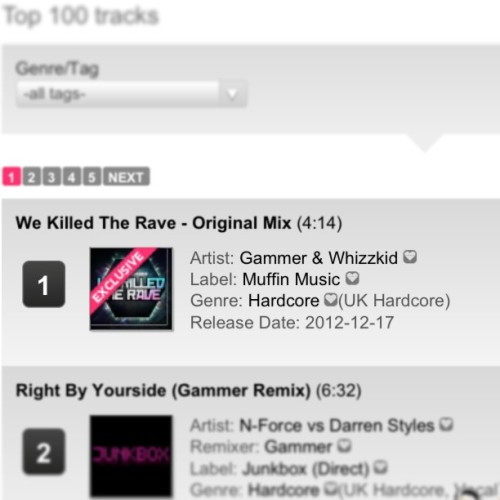 WE KILLED THE RAVE is number one in the All Genre Chart on trackitdown.net! #win