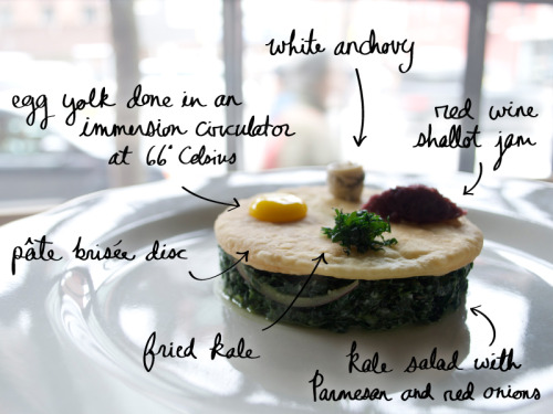 Cavolo nero tarte renversée at the newly opened, hype-tastic Montmartre. …Must go.