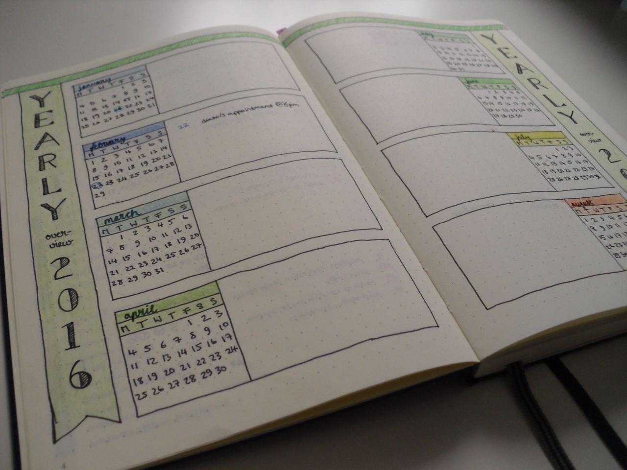 How do I PhD? (eileenisstudying: My Bullet Journal Set Up ...