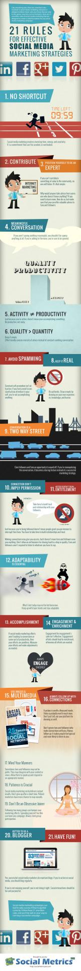 21 Rules For Effective Social Media Mark...