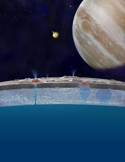 "electricspacekoolaid:   New Evidence Found for Europa's Vast Ocean  Based on new evidence from Jupiter's moon Europa, astronomers hypothesize that chloride salts bubble up from the icy moon's global liquid ocean and reach the frozen surface. Mike Brown, an astronomer at the California Institute of Technology (Caltech). Brown—known as the Pluto killer for discovering a Kuiper-belt object that led to the demotion of Pluto from planetary status—and Kevin Hand from the Jet Propulsion Laboratory (JPL) have found the strongest evidence yet that salty water from the vast liquid ocean beneath Europa's frozen exterior actually makes its way to the surface.  Hand emphasizes that, from an astrobiology standpoint, Europa is considered a premier target in the search for life beyond Earth; a NASA-funded study team led by JPL and the Johns Hopkins University Applied Physics Laboratory have been working with the scientific community to identify options to explore Europa further. ""If we've learned anything about life on Earth, it's that where there's liquid water, there's generally life,"" Hand says. ""And of course our ocean is a nice salty ocean. Perhaps Europa's salty ocean is also a wonderful place for life."" ""We now have evidence that Europa's ocean is not isolated—that the ocean and the surface talk to each other and exchange chemicals,"" says Brown, the Richard and Barbara Rosenberg Professor and professor of planetary astronomy at Caltech. ""That means that energy might be going into the ocean, which is important in terms of the possibilities for life there. It also means that if you'd like to know what's in the ocean, you can just go to the surface and scrape some off."" The finding, based on some of the first data of its kind since NASA's Galileo mission (1989) to study Jupiter and its moons, suggests that there is a chemical exchange between the ocean and surface, making the ocean a richer chemical environment, and implies that learning more about the ocean could be as simple as analyzing the moon's surface. ""The surface ice is providing us a window into that potentially habitable ocean below,"" says Hand, deputy chief scientist for solar system exploration at JPL. Since the days of the Galileo mission, when the spacecraft showed that Europa was covered with an icy shell, scientists have debated the composition of Europa's surface. The infrared spectrometer aboard Galileo was not capable of providing the detail needed to definitively identify some of the materials present on the surface. Now, using current technology on ground-based telescopes, Brown and Hand have identified a spectroscopic feature on Europa's surface that indicates the presence of a magnesium sulfate salt, a mineral called epsomite, that could only originate from the ocean below. ""Magnesium should not be on the surface of Europa unless it's coming from the ocean,"" Brown says. ""So that means ocean water gets onto the surface, and stuff on the surface presumably gets into the ocean water."" Read"