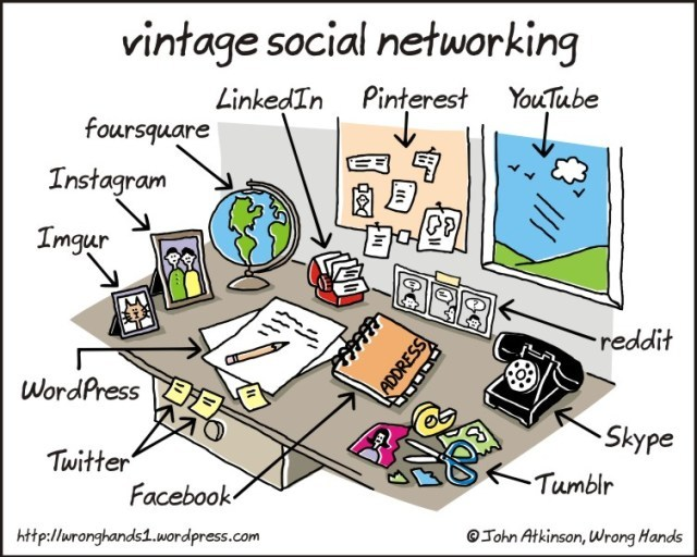 laughingsquid:  Vintage Social Networking  Hehe