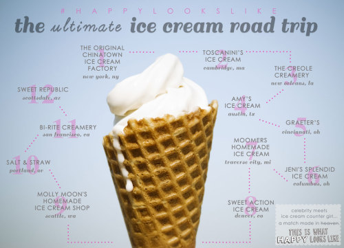 "FACT: The term ""ice cream"" shows up 32 times in Jennifer E. Smith's This Is What Happy Looks Like. It makes sense. Ellie does work in an ice cream parlor, after all. Plus, the whole thing is about a summer in Maine, an unexpected match, and HAPPY. What's happier than ice cream? (Hint: nothing.) So, inspired by Ellie and the wide open summer that is so close we can taste it, Team Novl compiled The Ultimate Ice Cream Road Trip.  Please, go forth, read, road trip, and get happy. Don't forgot to ask for sprinkles.   1: The Original Chinatown Ice Cream Factory - Try the: Lychee 
