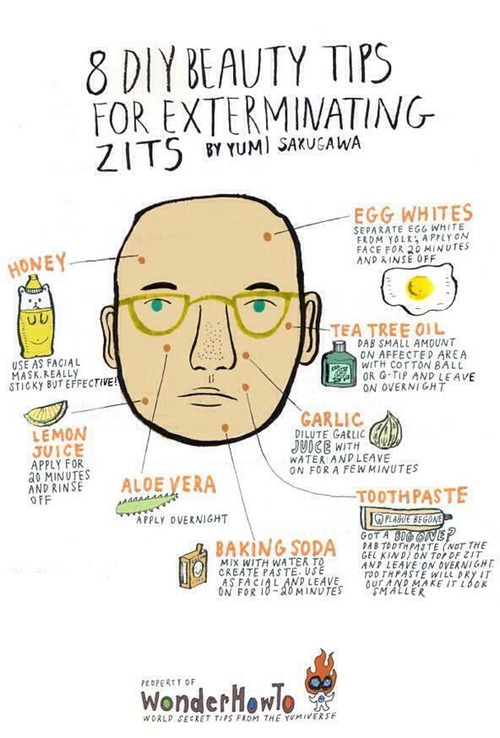 DIY BEAUTY TIPS FOR EXTERMINATING ZITS !!