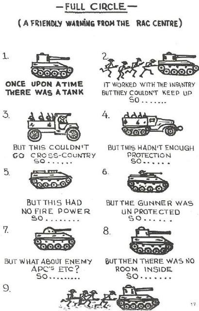 toofrops:  this pretty much sums up the life of an armoured infantier.  All the best for Rotation 2 fellas!  I guess MI is at 7 while AI is at 9 then..