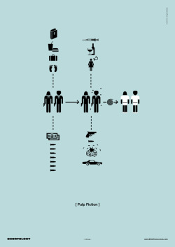 explore-blog:  Minimalist pictogram summaries of Pulp Fiction and other pop culture fixtures.