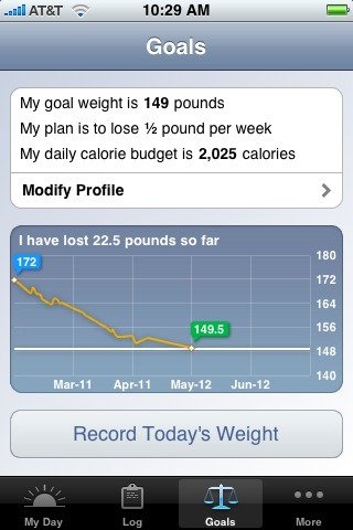 Lose It Weight Graph