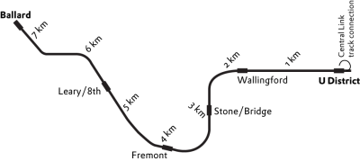 Is taking on Link too ambitious? How about a fictional route I call the Canal Line.