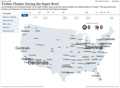 Infographics  news: Visualizing crowdsourcing: Trendsmap We all know nytimes.com is an innovative newsroom. A good example of that is this Twitter map of the Superbowl. The location of the tweets during the match showed very interesting. And now, these kind of solutions with Twitter can be found on Trendmaps, a trendtopics visualizator for this microblogging service.