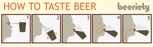 beeriety:  Learn The Five Steps To Proper Beer Tasting