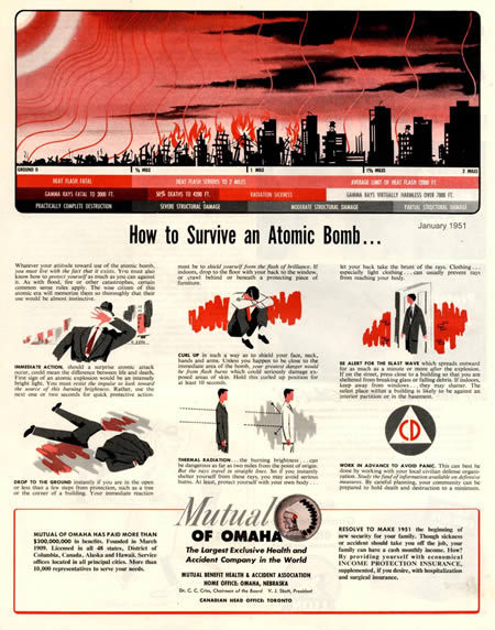 fuckyeahinfo:  designtumblelog:  How to Survive an Atom Bomb, a Cold War ad courtesy of Mutual of Omaha via propagandery, my-ear-trumpet. atompunk, dengedenge