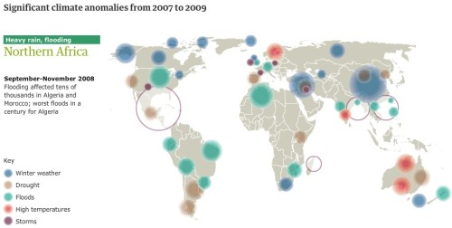 socialsciencevisualized:  A changing pattern - world climate anomalies. Dec 8 2009. guardian.co.uk