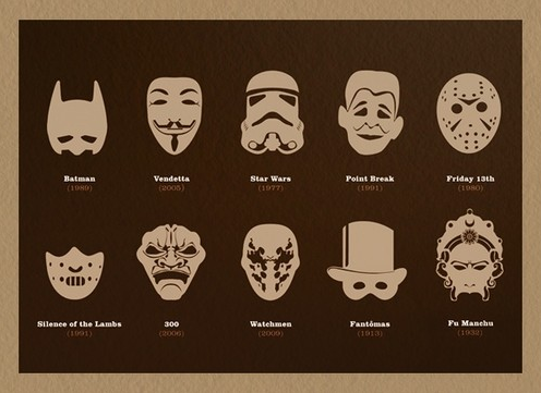 What kind of mask do you use?