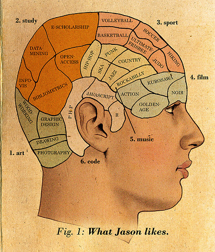 Self-portrait as phrenology illustration (via obscure allusion)