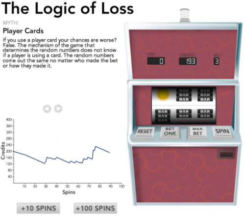 Virtual Slot Machine Teaches the Logic of Loss | FlowingData
