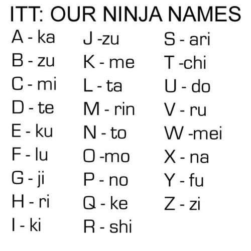 Zukaariarikukikiku Mikazudojikamo. What's your name?