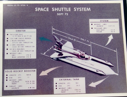 Space Shuttle System (via Flying Jenny)